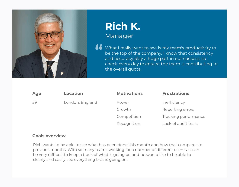 Rich K persona
